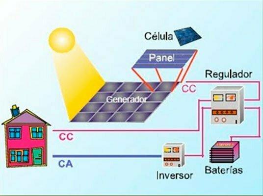 Instalacion fotovoltaica aislada 2019